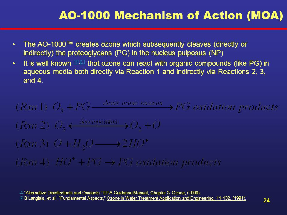 AO-1000 Mechanism of Action (MOA)