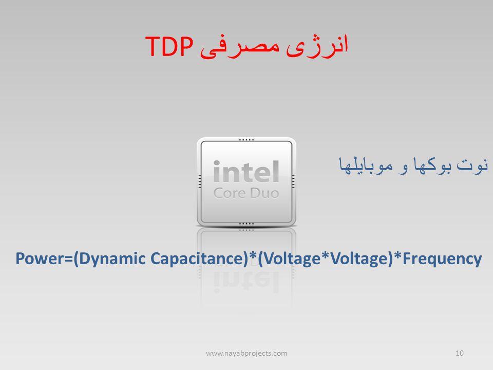انرژی مصرفی TDP نوت بوکها و موبایلها