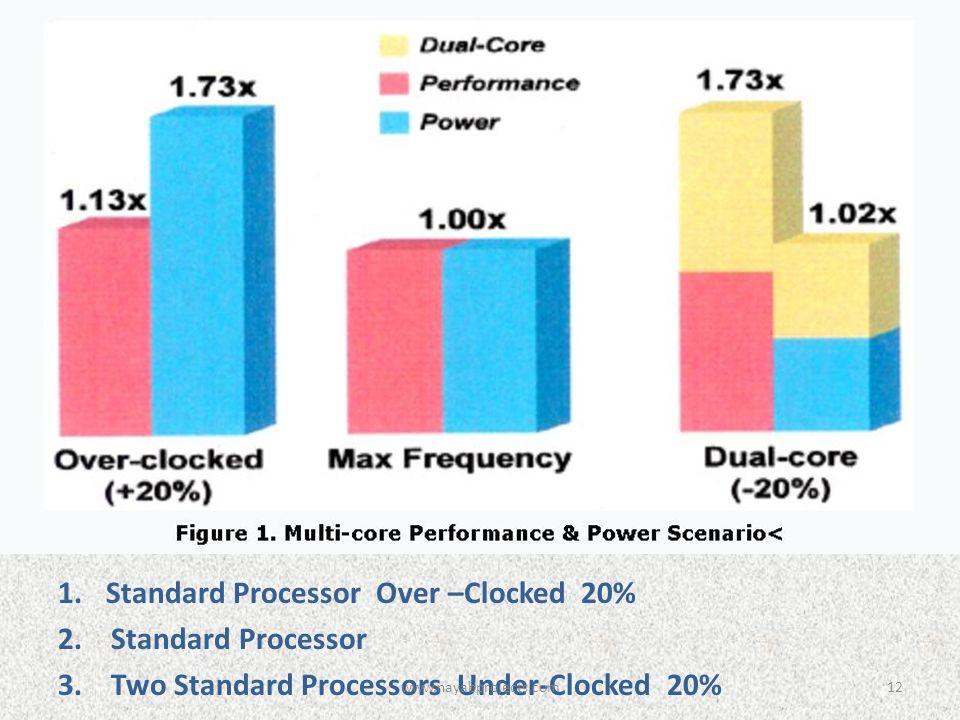 Standard Processor Over –Clocked 20% 2. Standard Processor