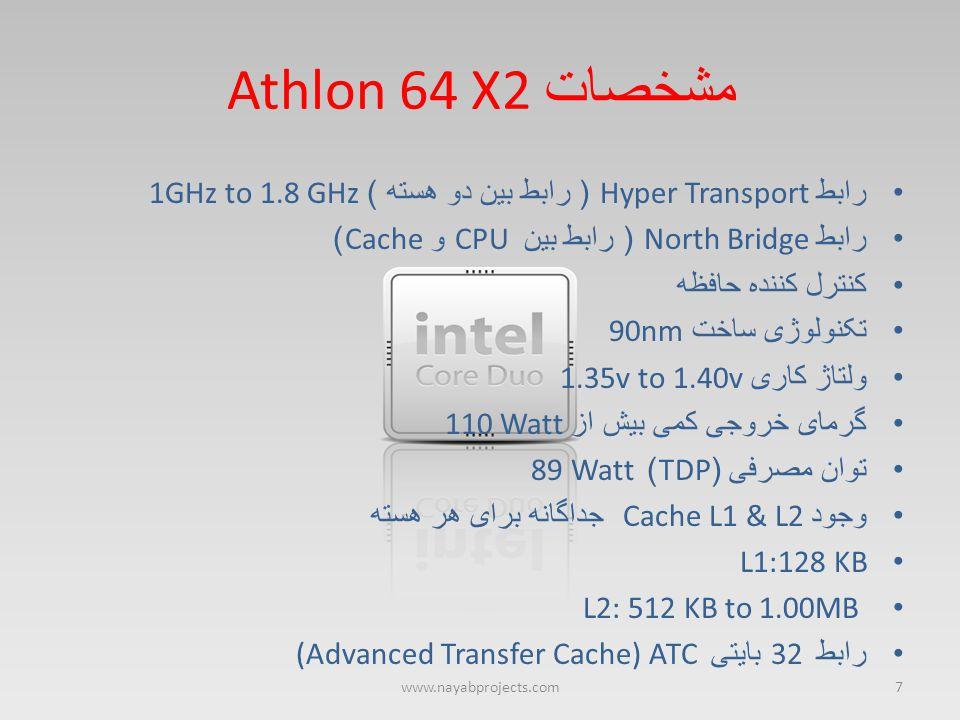 مشخصات Athlon 64 X2 رابط Hyper Transport ( رابط بین دو هسته ) 1GHz to 1.8 GHz. رابط North Bridge ( رابط بین CPU و Cache)