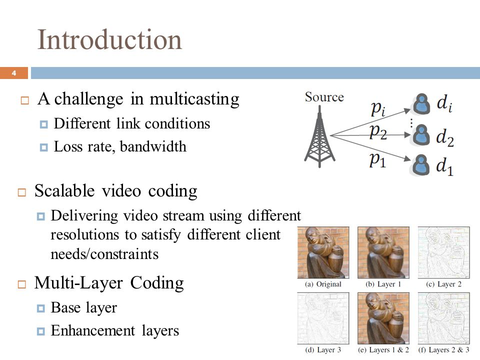 Introduction A challenge in multicasting Scalable video coding