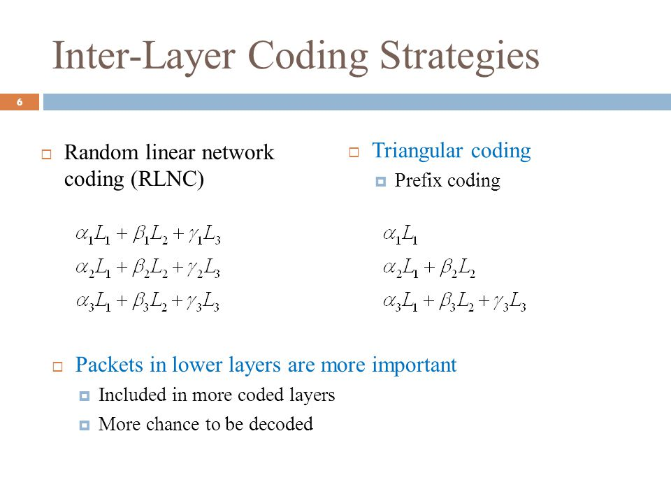 Inter-Layer Coding Strategies