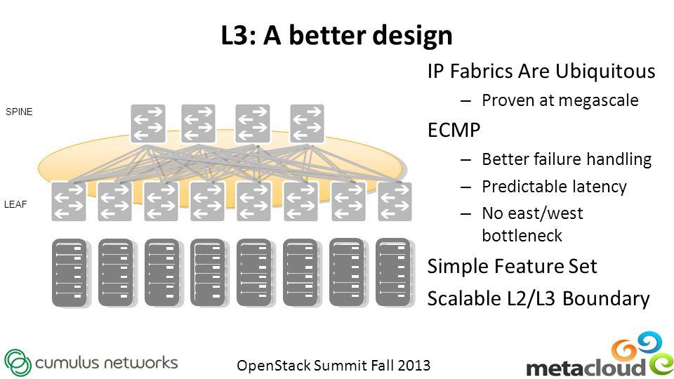 L3: A better design IP Fabrics Are Ubiquitous ECMP Simple Feature Set