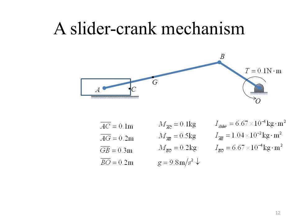 A slider-crank mechanism