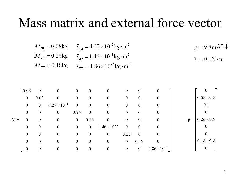 Mass matrix and external force vector