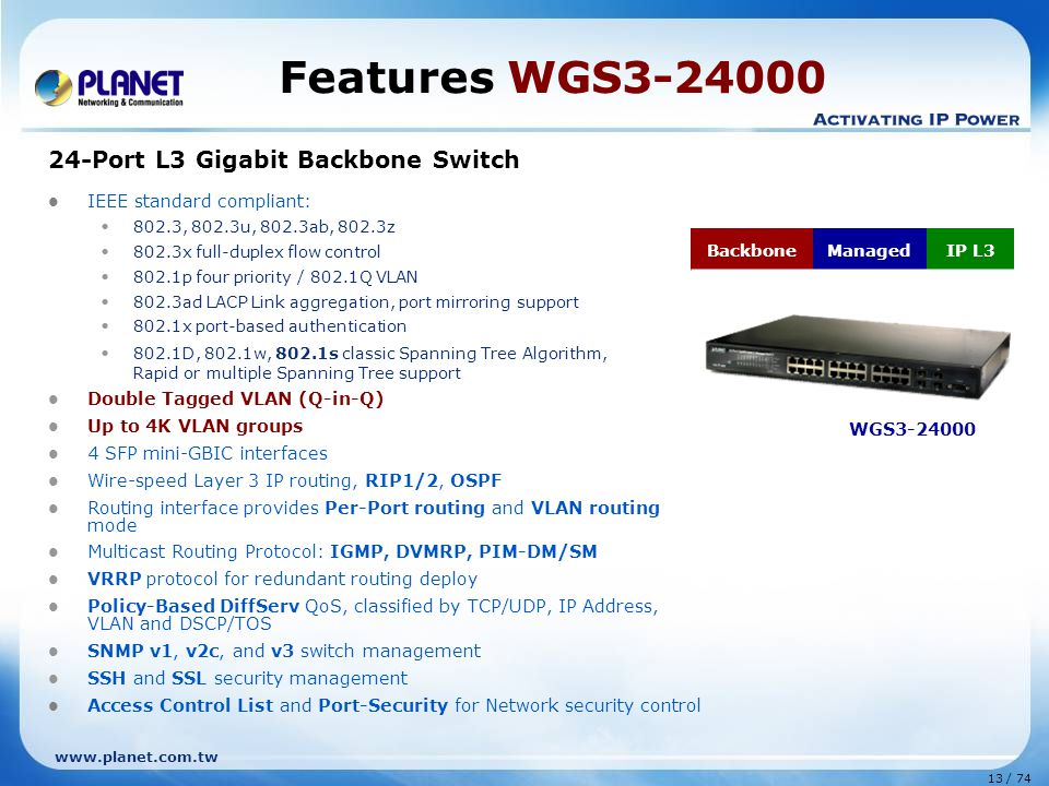 Features WGS3-24000 24-Port L3 Gigabit Backbone Switch