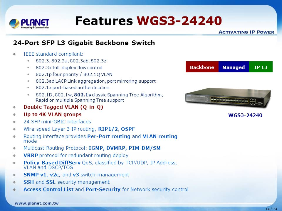 Features WGS3-24240 24-Port SFP L3 Gigabit Backbone Switch