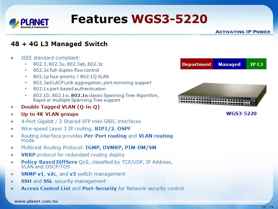 Features WGS3-5220 48 + 4G L3 Managed Switch IEEE standard compliant: