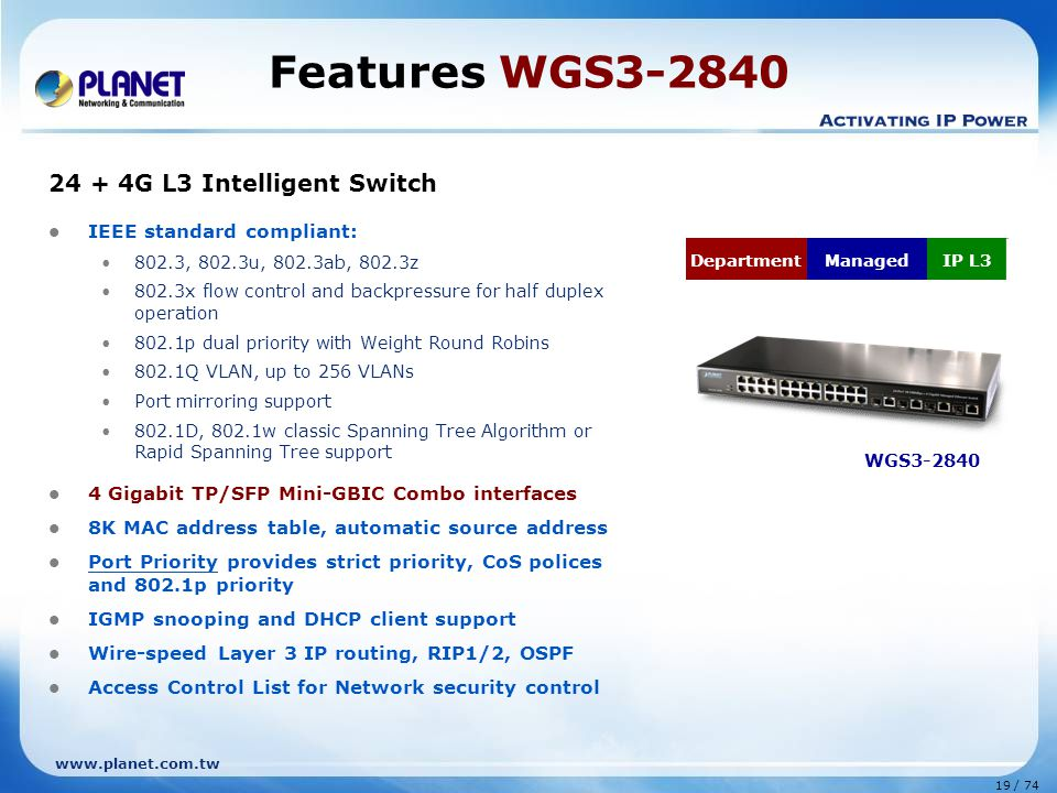 Features WGS3-2840 24 + 4G L3 Intelligent Switch