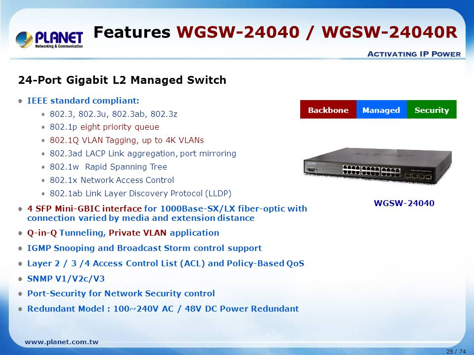 Features WGSW-24040 / WGSW-24040R