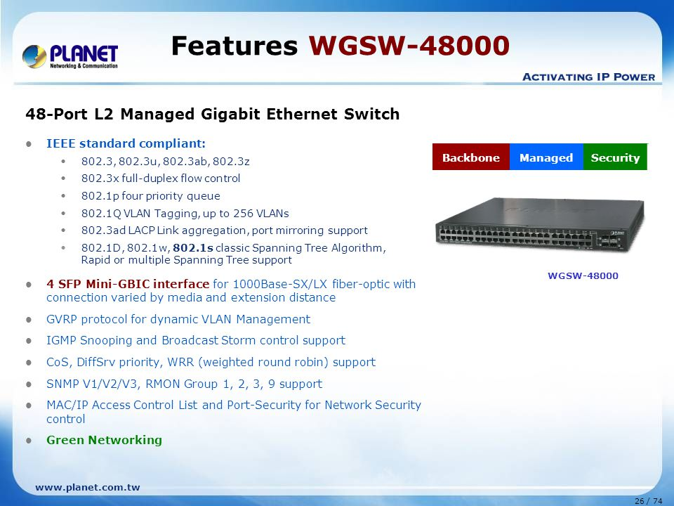 Features WGSW-48000 48-Port L2 Managed Gigabit Ethernet Switch