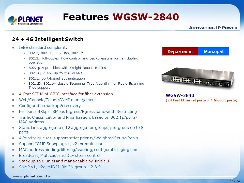 Features WGSW-2840 24 + 4G Intelligent Switch WGSW-2840