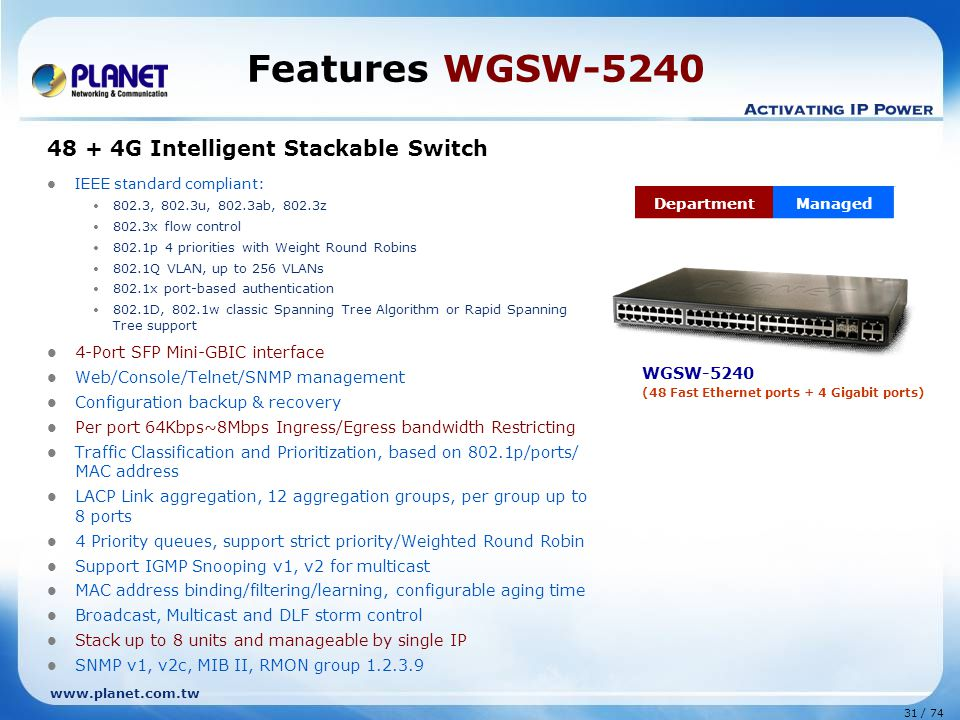 Features WGSW-5240 48 + 4G Intelligent Stackable Switch