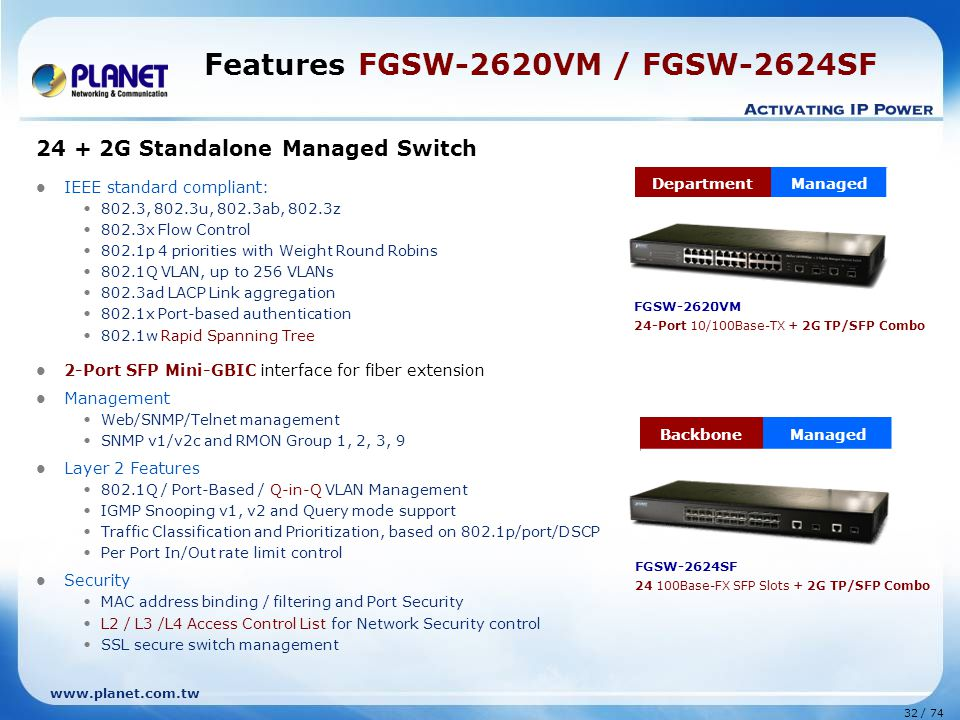 Features FGSW-2620VM / FGSW-2624SF