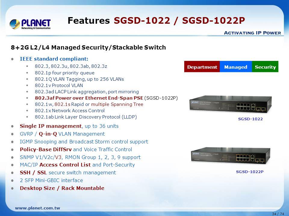 Features SGSD-1022 / SGSD-1022P