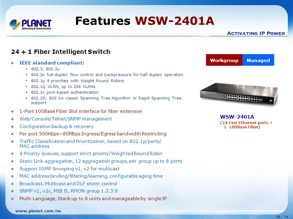 Features WSW-2401A 24 + 1 Fiber Intelligent Switch WSW-2401A
