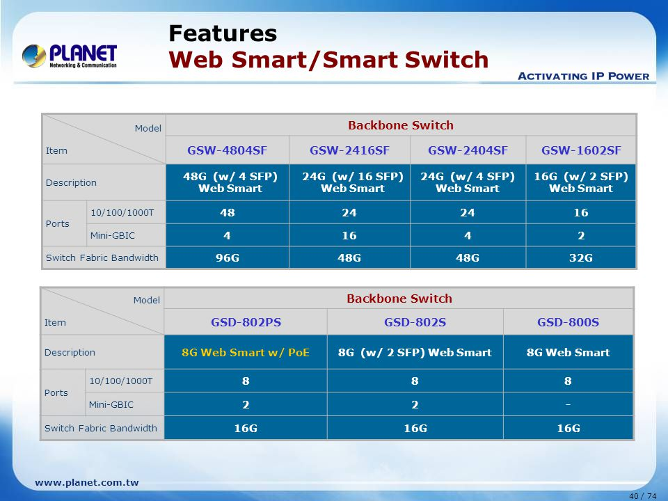 Features Web Smart/Smart Switch