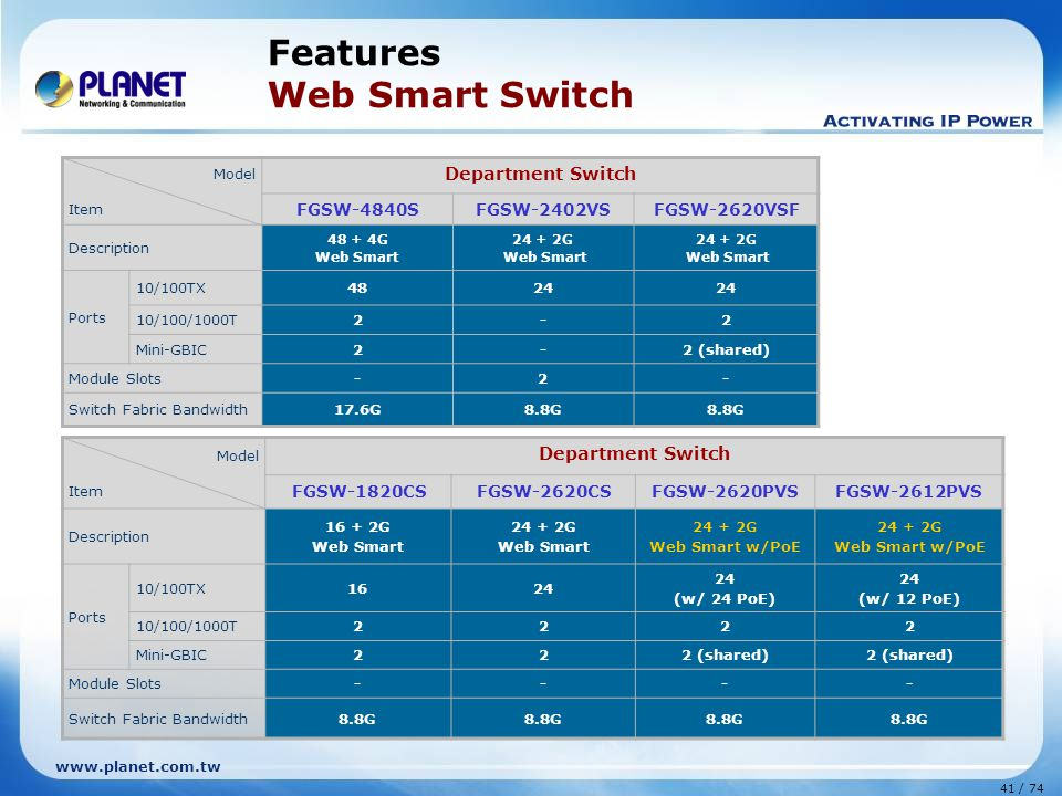 Features Web Smart Switch