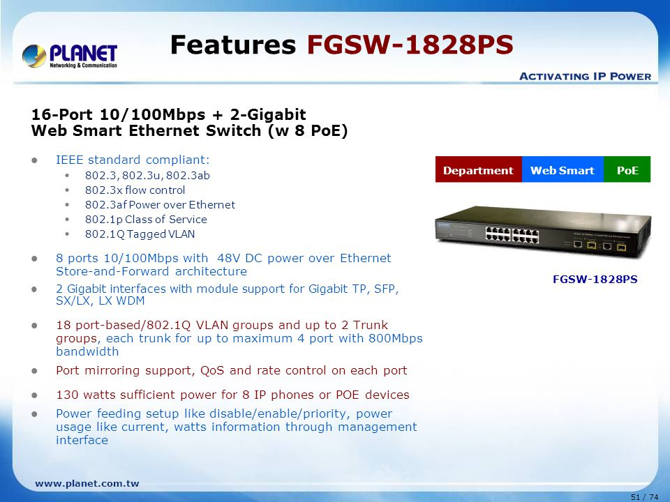 Features FGSW-1828PS 16-Port 10/100Mbps + 2-Gigabit