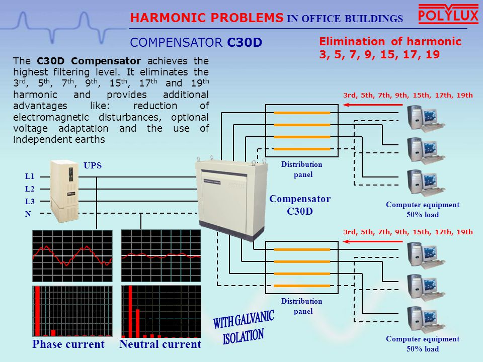 HARMONIC PROBLEMS IN OFFICE BUILDINGS