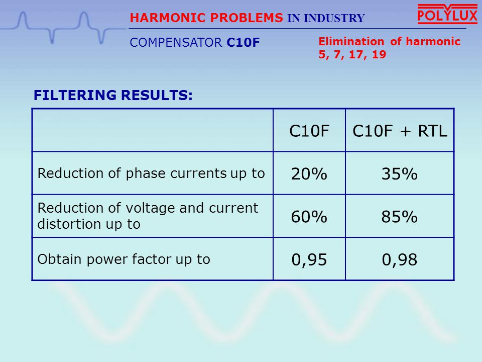 HARMONIC PROBLEMS IN INDUSTRY