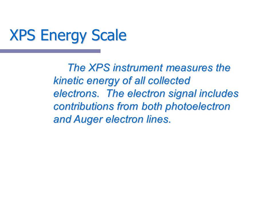 XPS Energy Scale