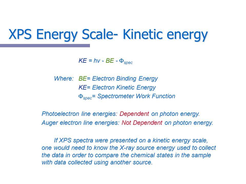 XPS Energy Scale- Kinetic energy