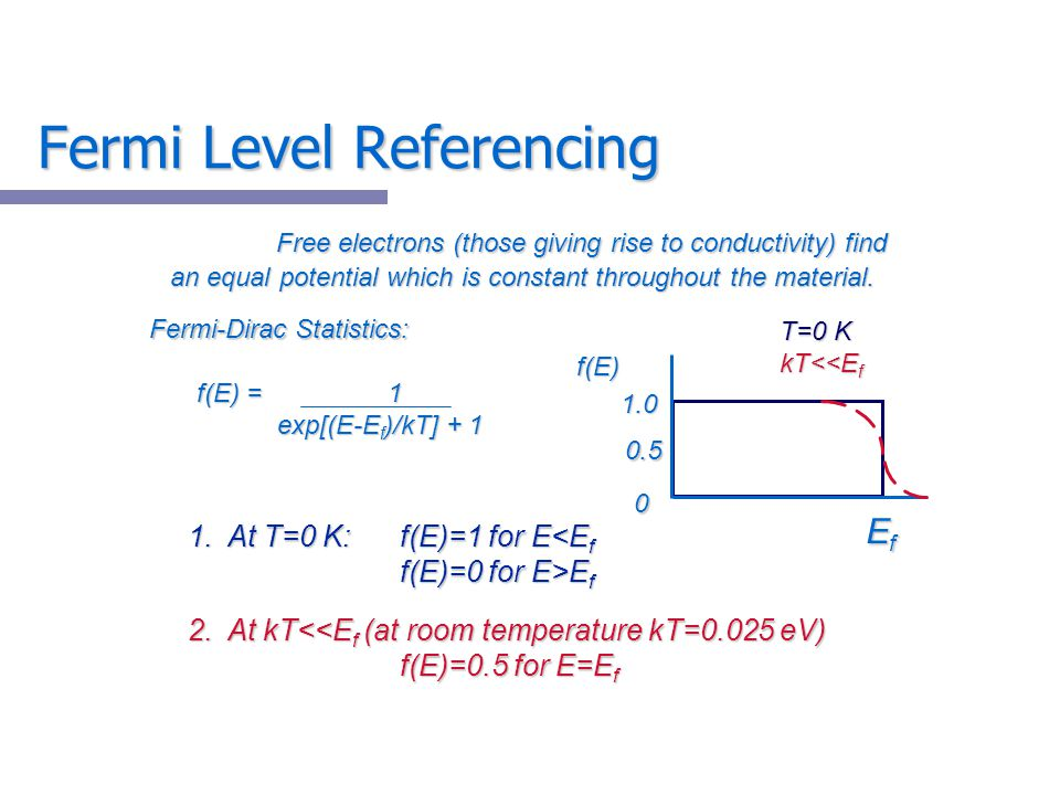Fermi Level Referencing