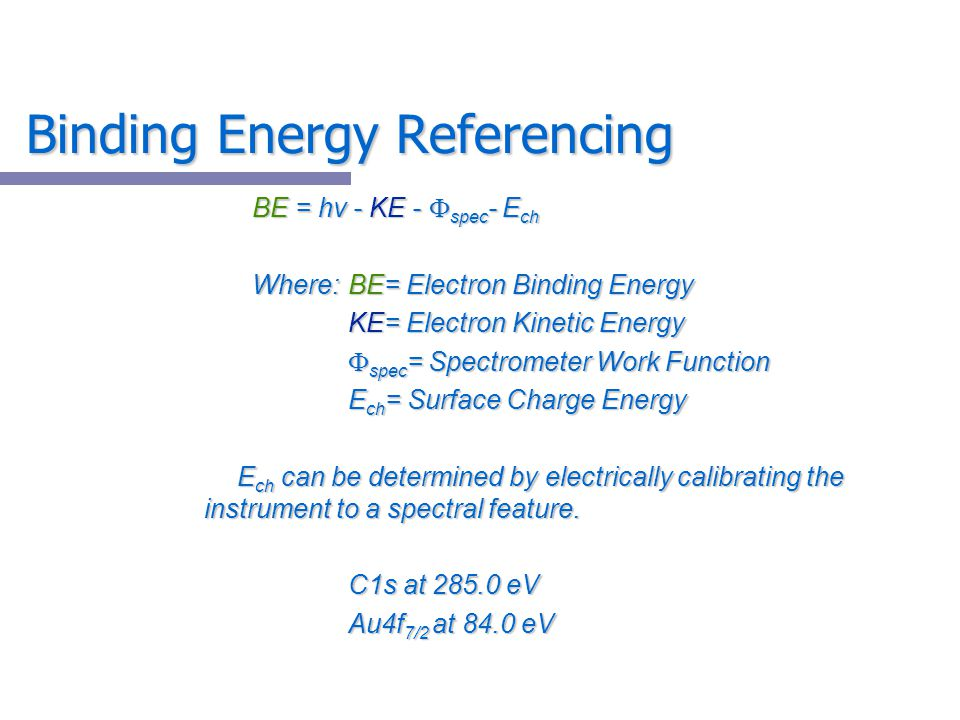 Binding Energy Referencing