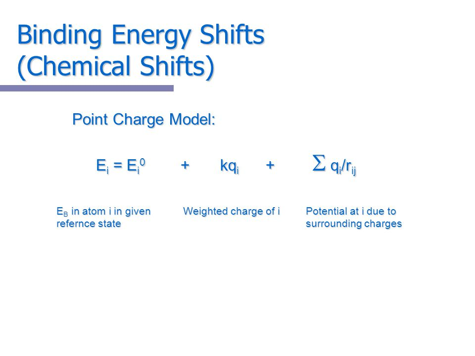 Binding Energy Shifts (Chemical Shifts)