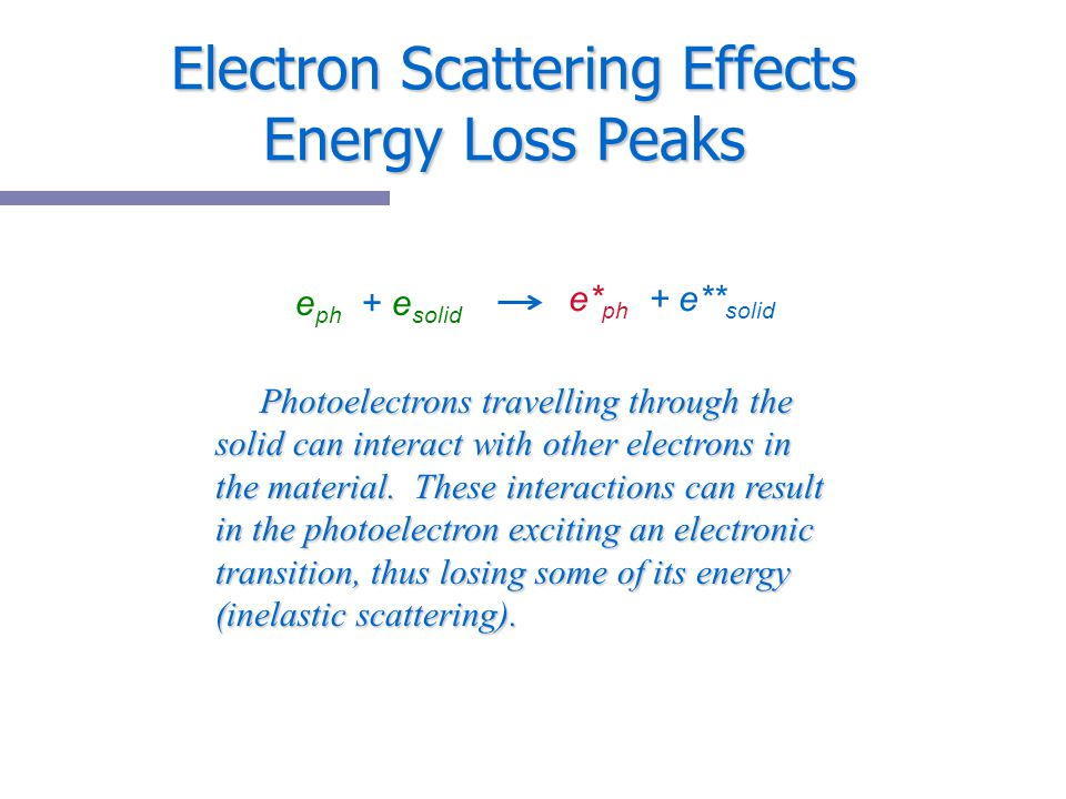 Electron Scattering Effects Energy Loss Peaks