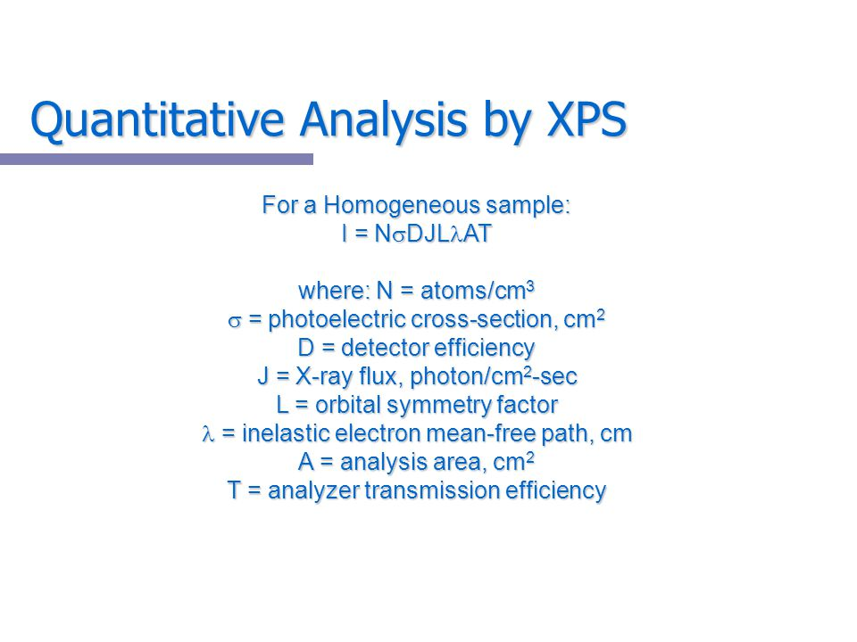 Quantitative Analysis by XPS