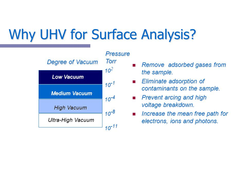 Why UHV for Surface Analysis