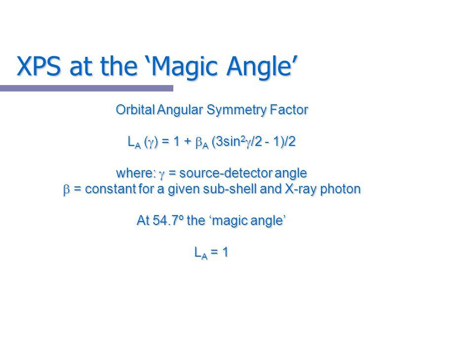 XPS at the 'Magic Angle'