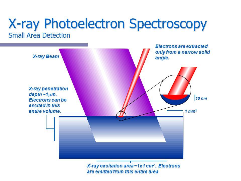 X-ray Photoelectron Spectroscopy Small Area Detection
