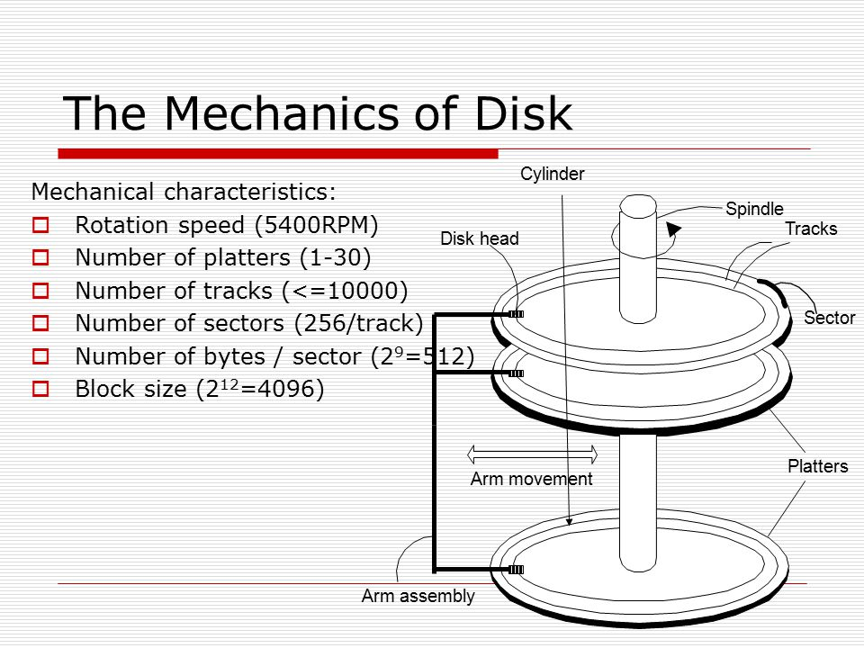 The Mechanics of Disk Mechanical characteristics:
