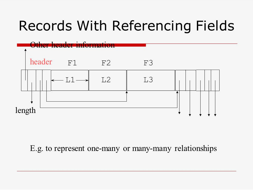 Records With Referencing Fields