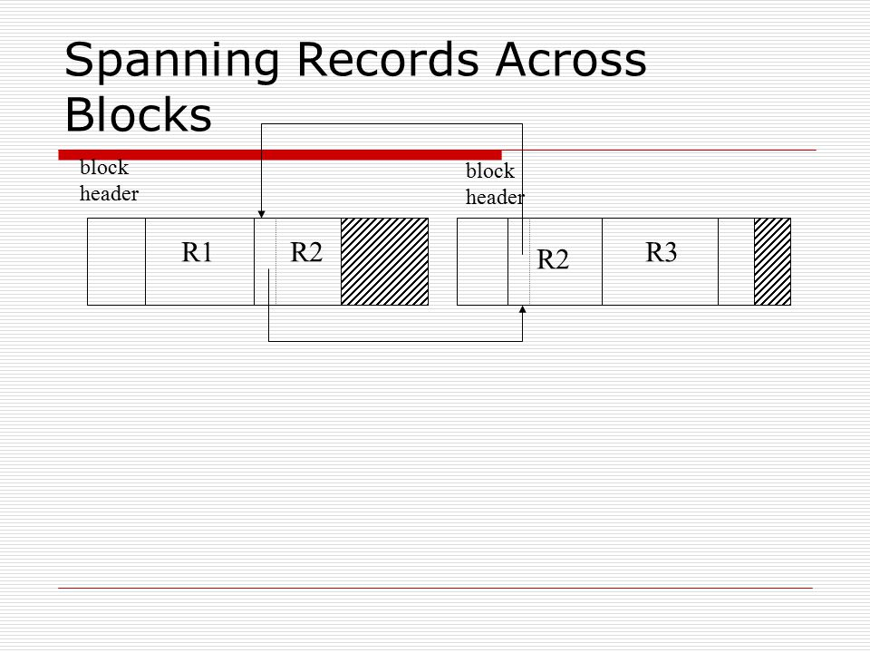 Spanning Records Across Blocks