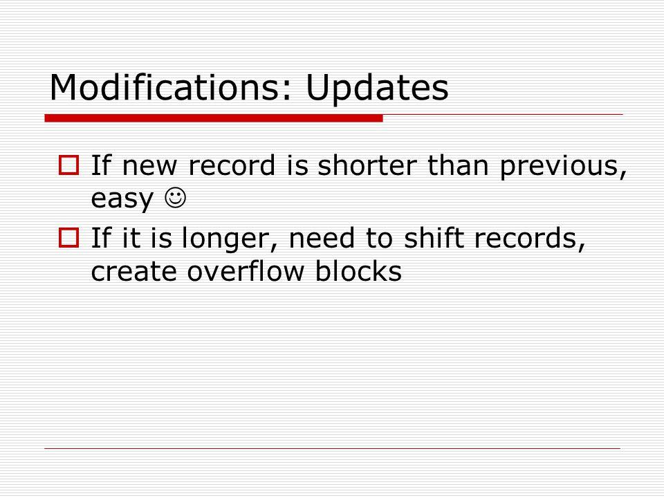 Modifications: Updates