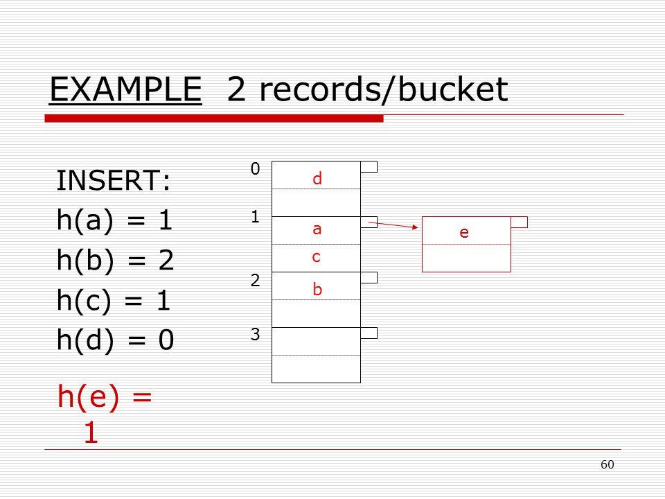 EXAMPLE 2 records/bucket