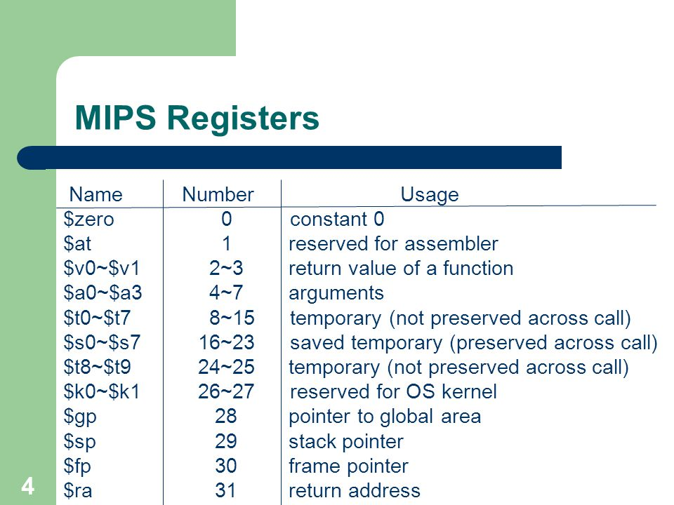 MIPS Registers Name Number Usage $zero 0 constant 0