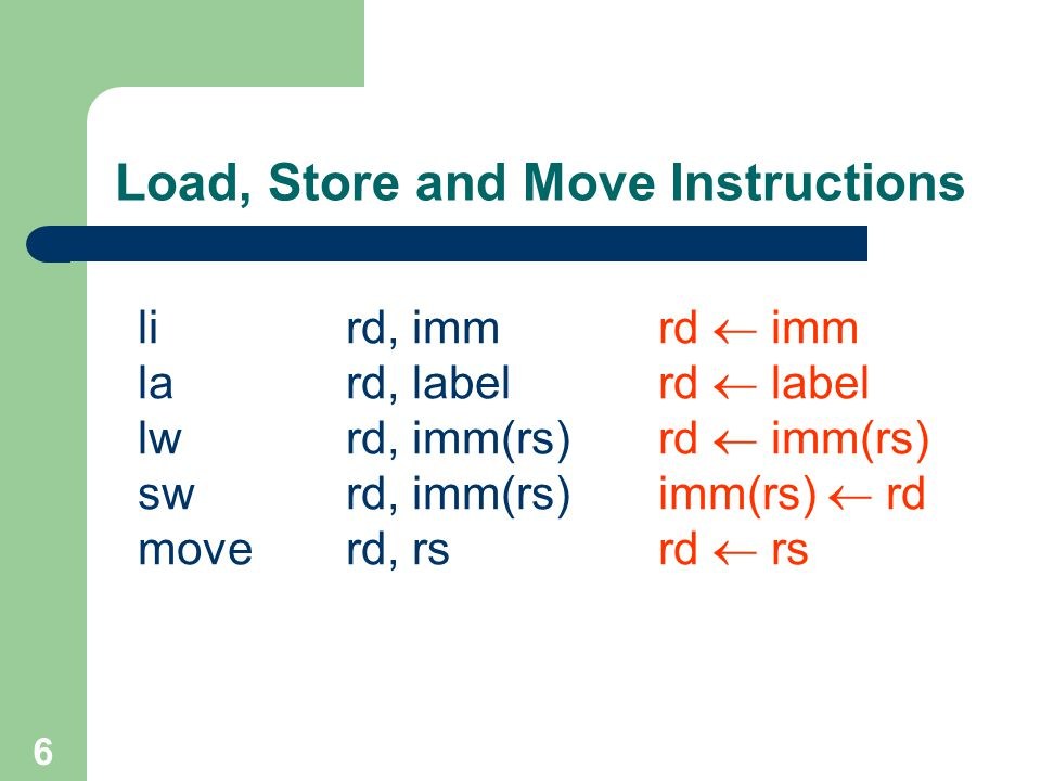 Load, Store and Move Instructions
