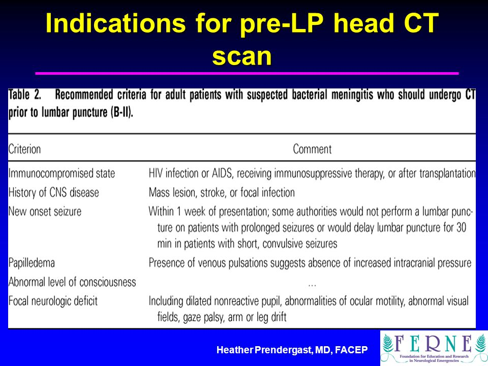 Indications for pre-LP head CT scan