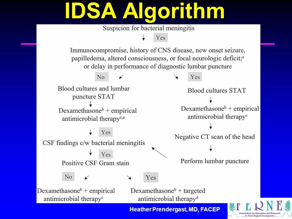 IDSA Algorithm