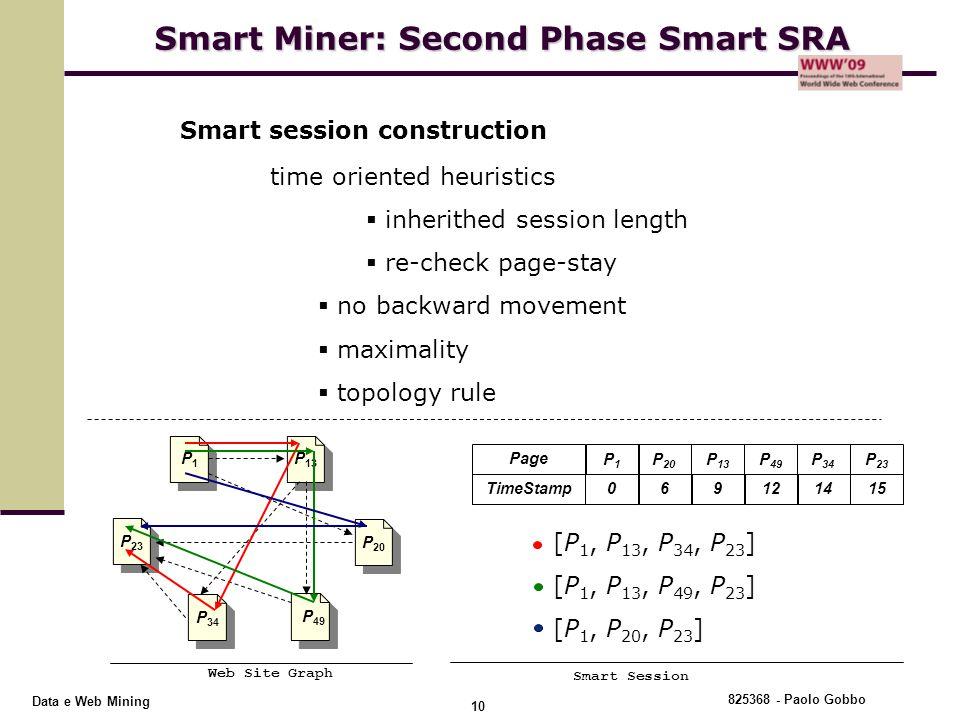 Smart Miner: Second Phase Smart SRA