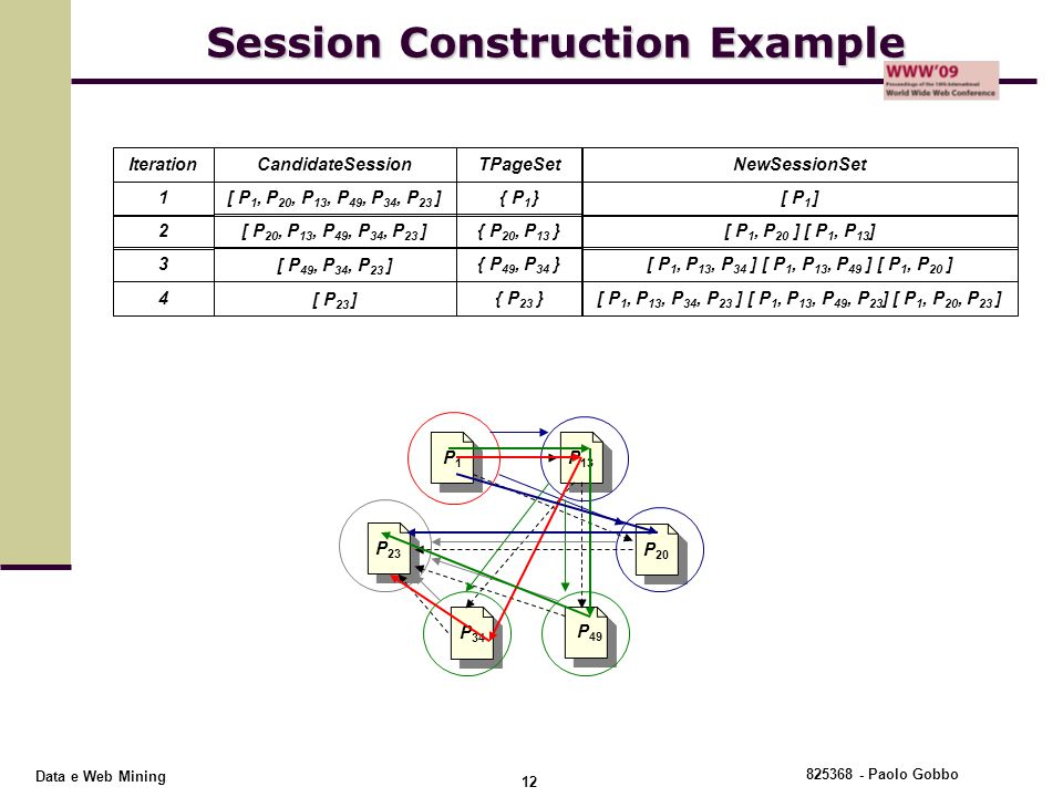 Session Construction Example