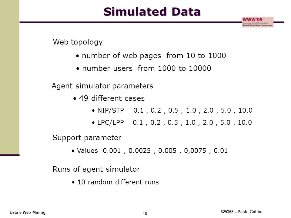 Simulated Data Web topology number of web pages from 10 to 1000