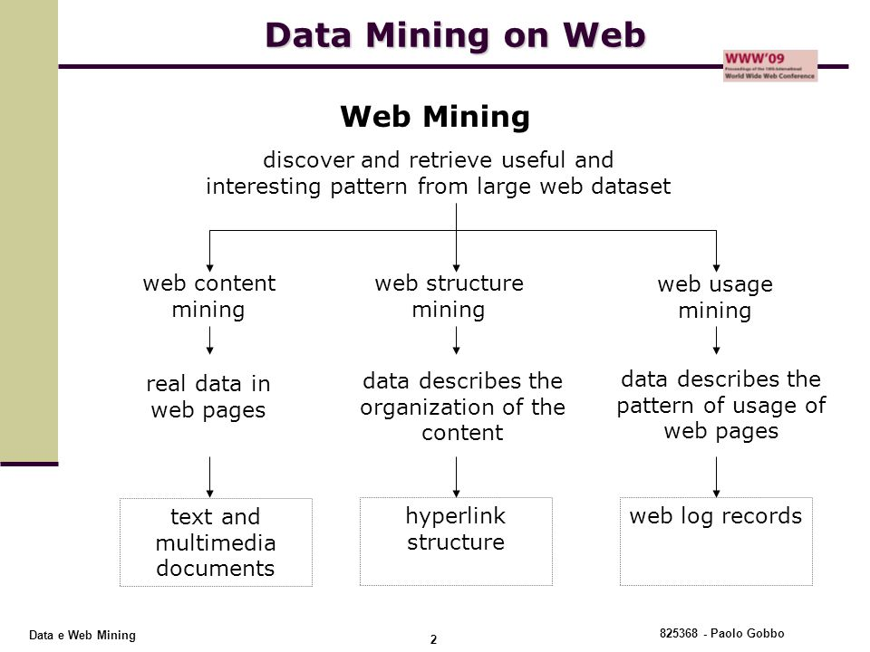 Data Mining on Web Web Mining