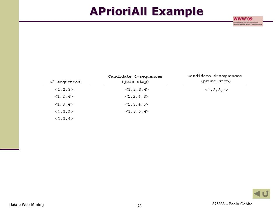 APrioriAll Example Candidate 4-sequences Candidate 4-sequences