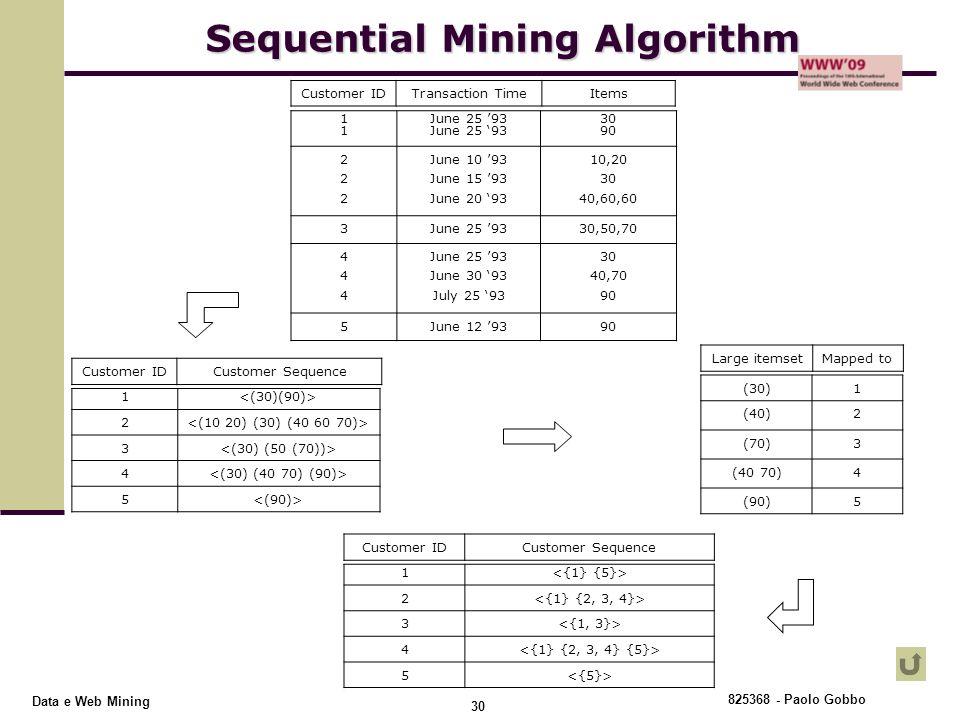 Sequential Mining Algorithm